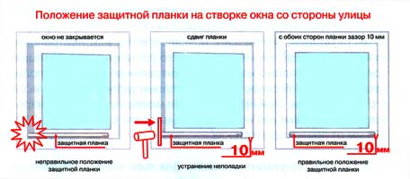 Как поправить водоотводящую планку и закрыть окно